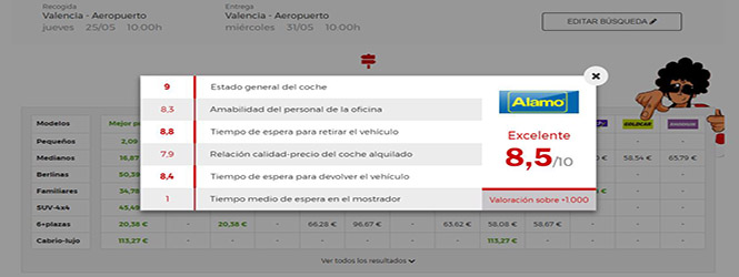 Alquiler coches Pepecar Alamo Valencia