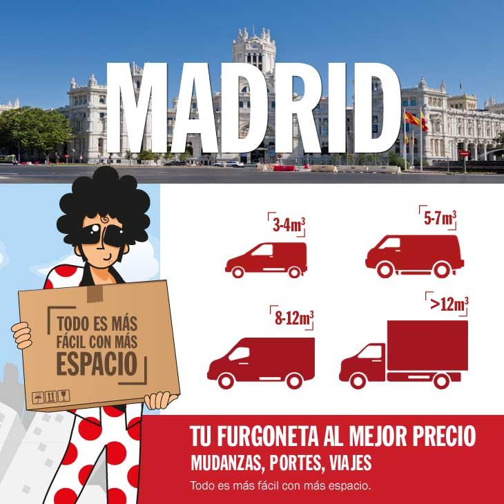 Alquiler-furgonetas-Madrid